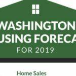 Washington State Housing Forecast