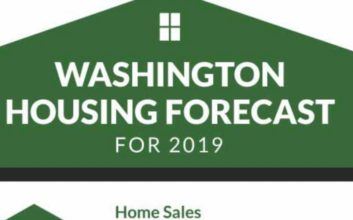 Washington State Housing Forecast