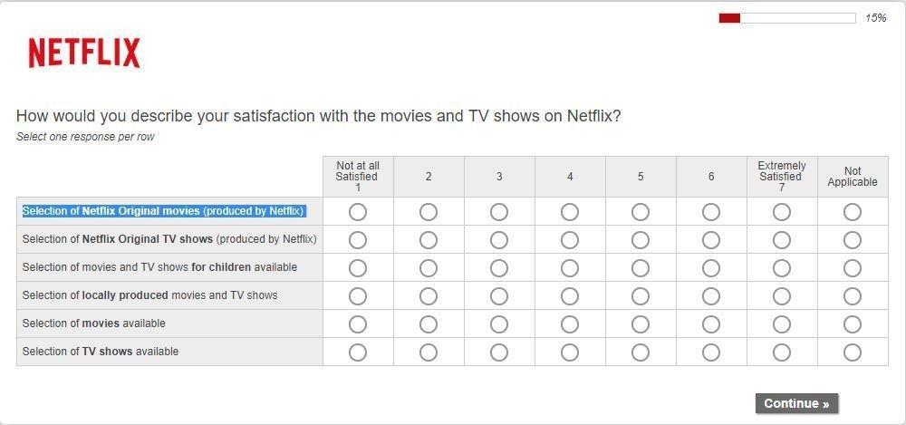 Customer Experience Netflix