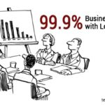 Businesses Start with Loss