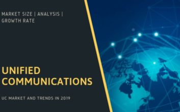 Unified Communications Market Trends in 2019