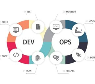 DevOps with Machine Learning