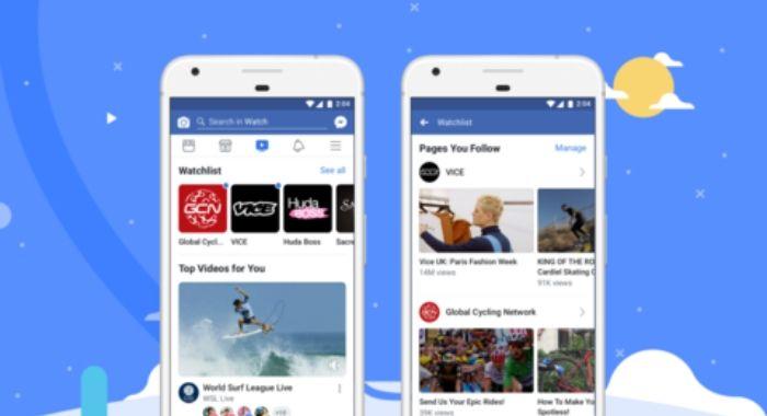 High Rewarding Facebook Ad Formats