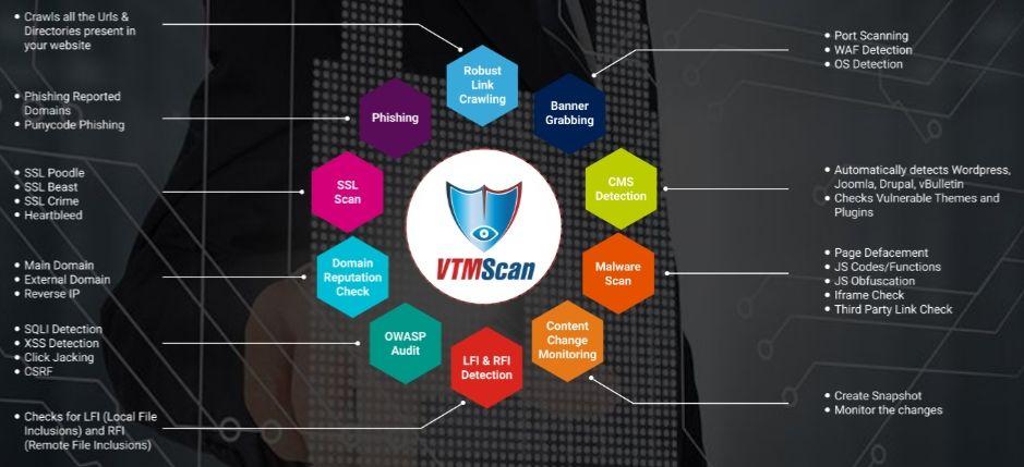 Snapshot of VTMScan Features
