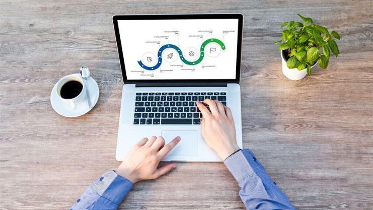 Better Online Presentations