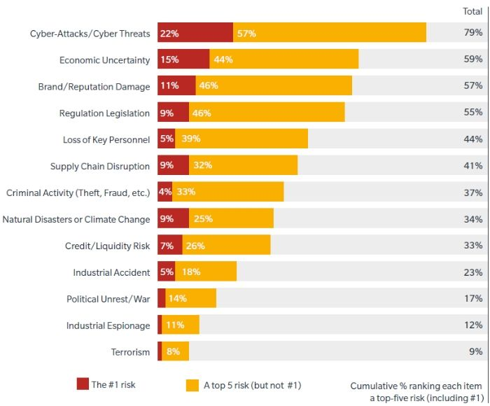 Cybersecurity Stats 1