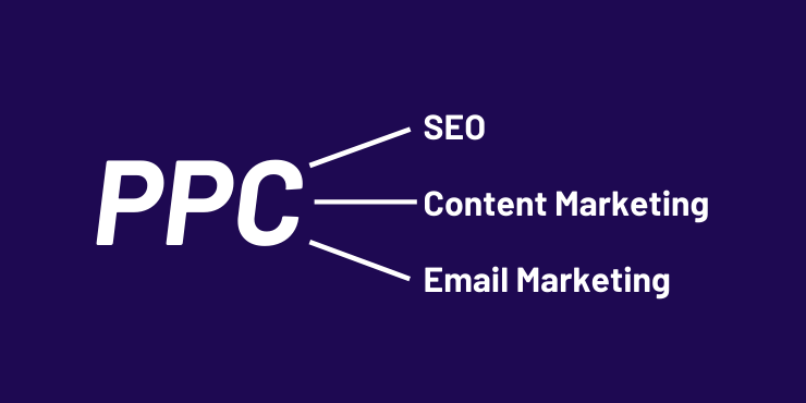 Comparing PPC with other online marketing methods